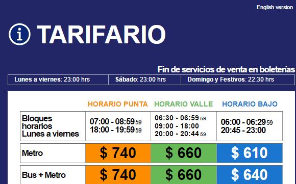 tarifa-metrô santiago